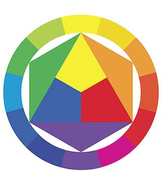 Johannes Itten: barvni krog