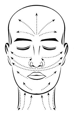 masaža obraza po britju